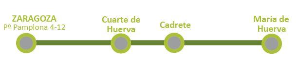 Linea Nocturna N41 Zaragoza - Cuarte - Cadrete - Maria ...
